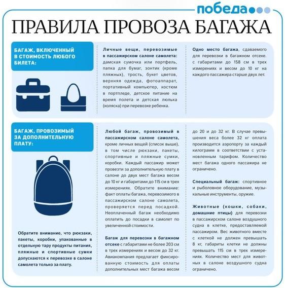Правила провоза багажа в авиакомпании Победа